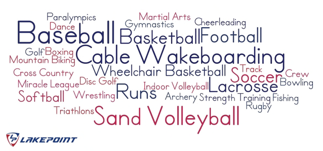 list of sports
