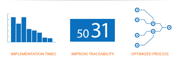 Reduce Implementation Times - Improve Traceability - Optimized Process