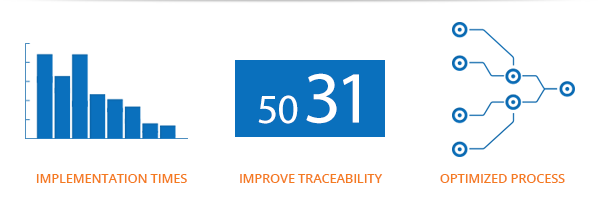 reduce implementation times - improve traceability - optimize process