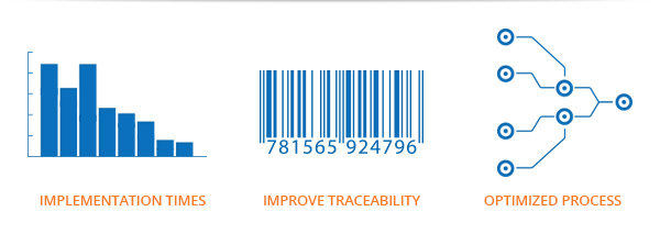 Reduced Implementation Times, Improve Traceability, Optimized Process